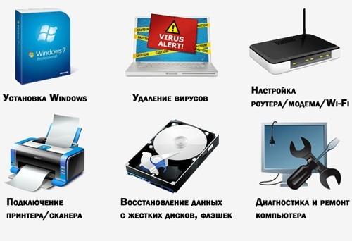 компьютерные услуги Уфа